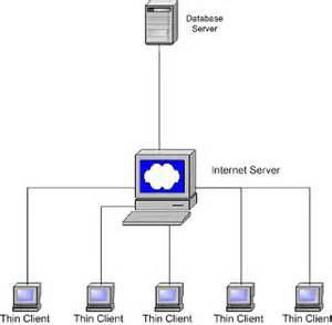 SQLServer2